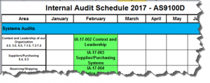 Audit Sched Example